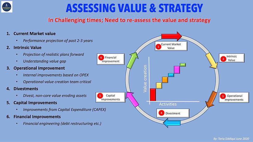 Strategy & Value.jpg