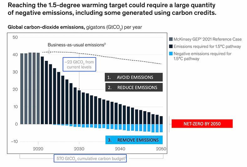 Decarbonization.jpg