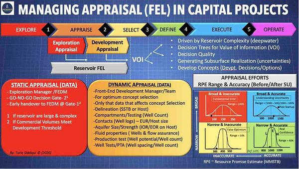 Appraisal.jpg
