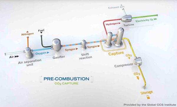Pre-combustion.jpg