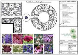 Garden Design Panting Plan
