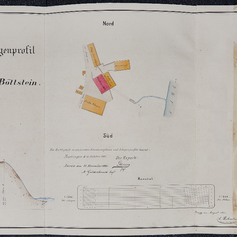 1880 Untere Mühle (Getreidemühle)