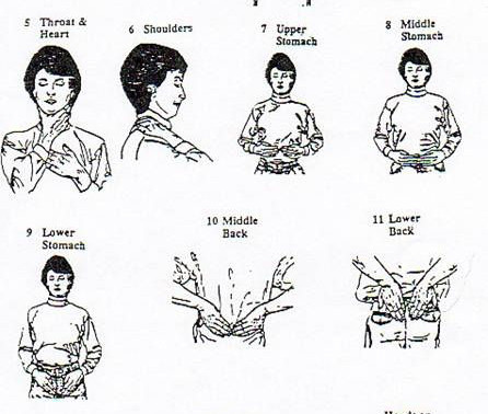 Cheat Sheets for Reiki hand positions