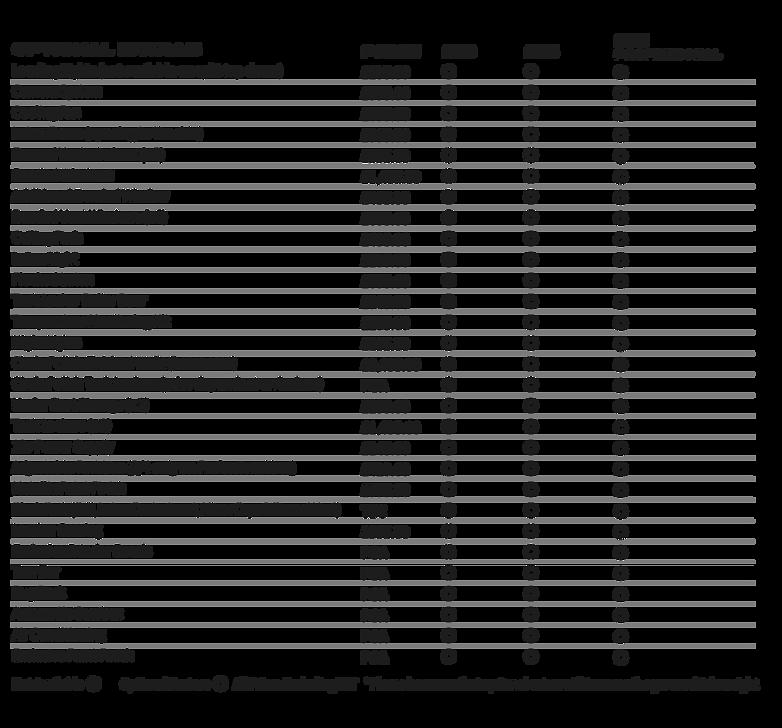 21b-options-list-1.png