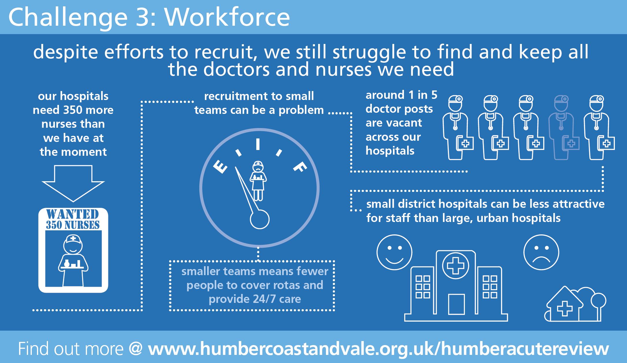 Workforce Challenge infographic