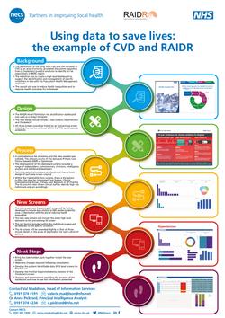 CVD - RAIDR A0 Poster