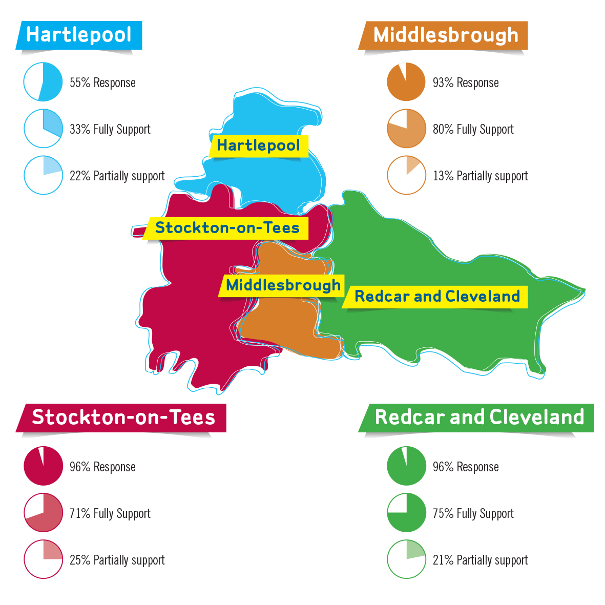 Respite map infographic