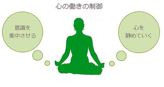 ヨーガ療法 ヨーガセラピー ダイエット ストレスマネジメント ヨガセラピー ヨーガセラピー ヨーガ療法 広島・廿日市|空手・ヨガ SALUTE