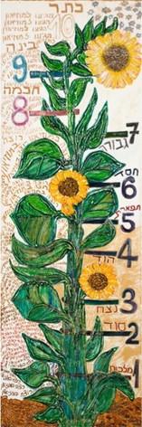 Homage Anselm Kiefer, 2011, oil on canva, 60x180