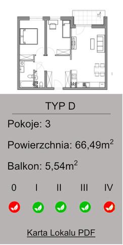 Typ D v3.jpg