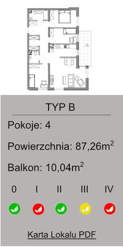 Typ B v3.jpg