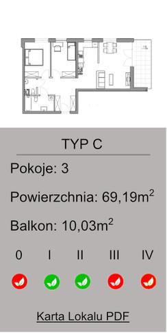 Typ C v3.jpg