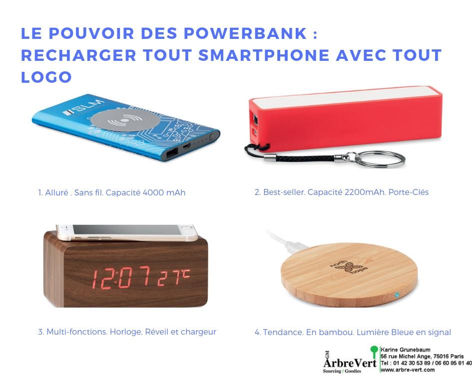 Le_pouvoir_des_powerbank_À_PERSONNALISER