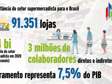Ranking Supermercados 2021