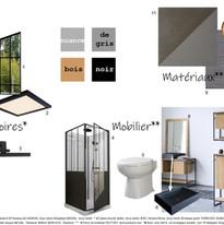 Planche salle de bains