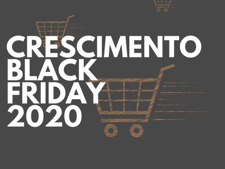 Varejo deve faturar recorde de R$ 3,74 bi na Black Friday de 2020