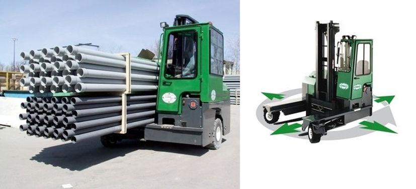 combilif-4way-sideloader-longload-handling-lift-truck.jpg