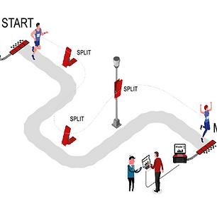 Rute_splits_3600marathon.png