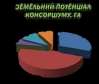 діаграма Зеиельний потенціал.png
