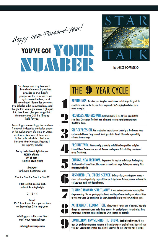 Numerology_Nov 2014.jpg
