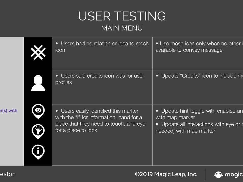 User Testing Results for Main Menu