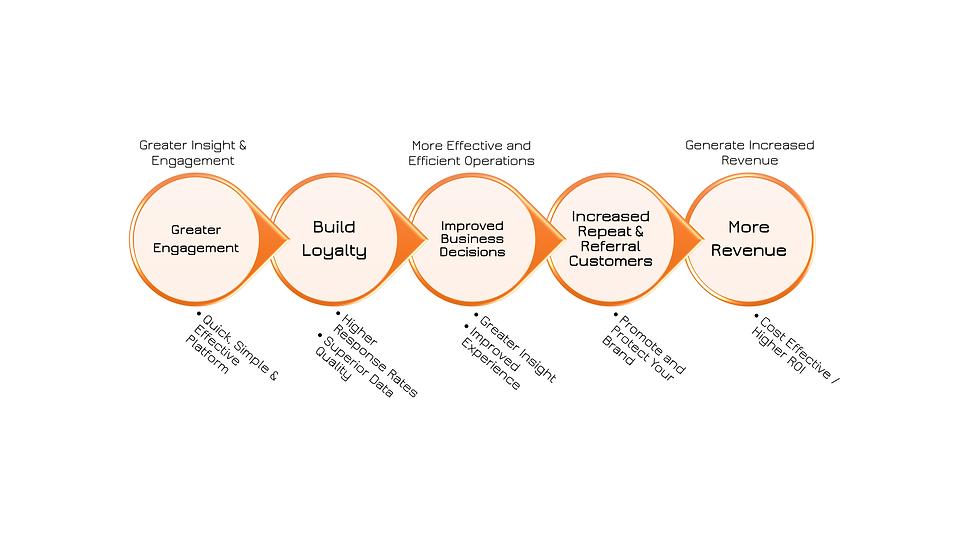 UI Benefits chart website 2.png