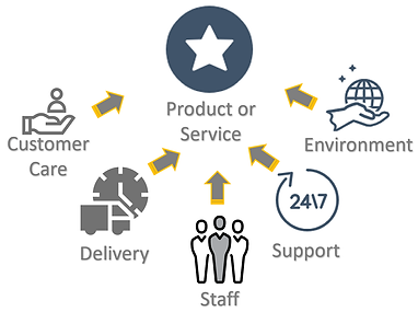 product or service image.png