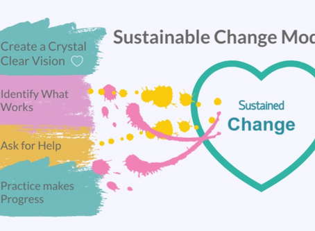 Sustainable Change Model: 4 Easy Ways To Ensure The Pivot You Just Made Becomes Change You Sustain