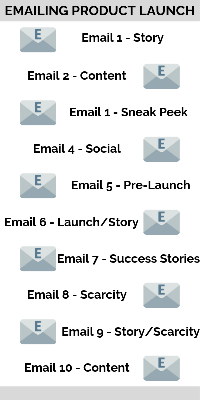 #email #marketing #emailmarketing #onlinemarketing #digitalmarketing #copywriter