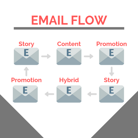 3 Face-Melting Secrets On How To Monetize Your Email List Like A Pro