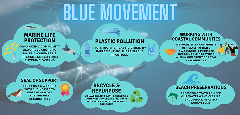 Blue Movement (1).png