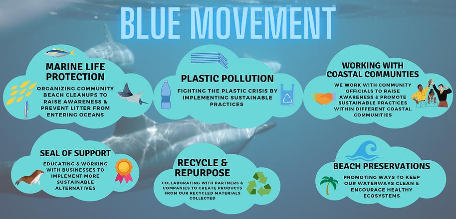 Blue Movement (1).png