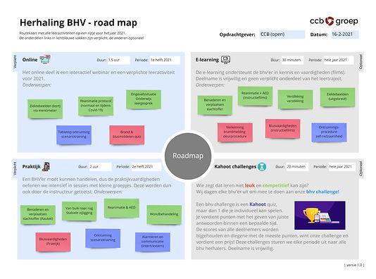 Herhaling BHV - Road map (versie 1.0 CCB