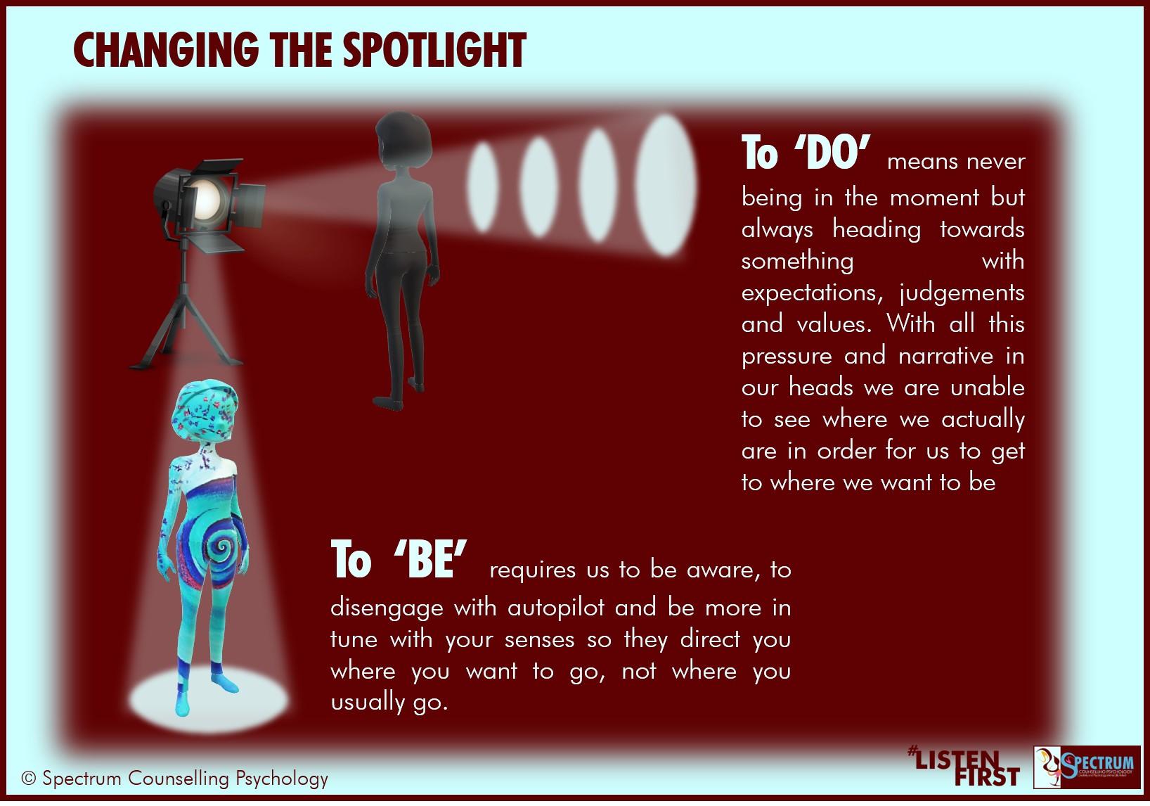 Mindful spotlight 2