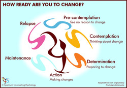 Readiness to change 2