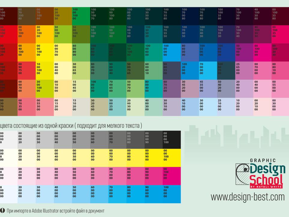 Таблица номеров цвета в CMYK