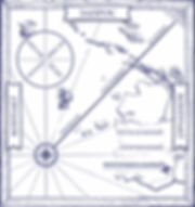 Карта осознавания