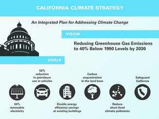 California's Climate Change Strategy