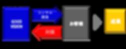 図3_1.png