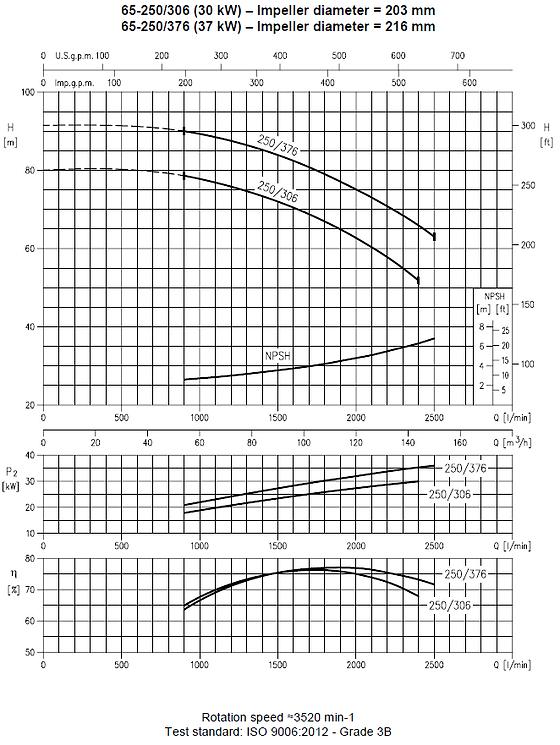 grafiek 65.png