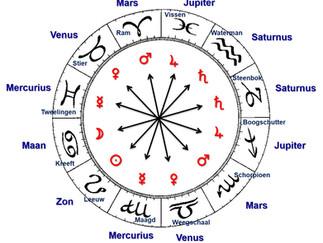 De betekenis van de 7 klassieke planeten in de astrologie - Sēlenē/de Maan