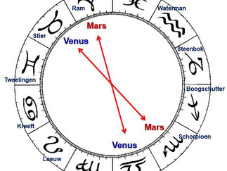 De betekenis van Venus & Mars in de klassieke astrologie