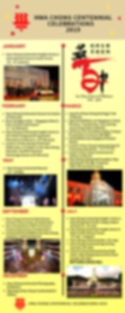 15 Jan_HCI 100th Anniversary Timeline (2