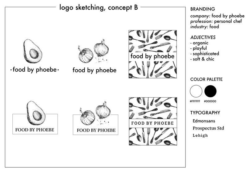 Branding Concept B