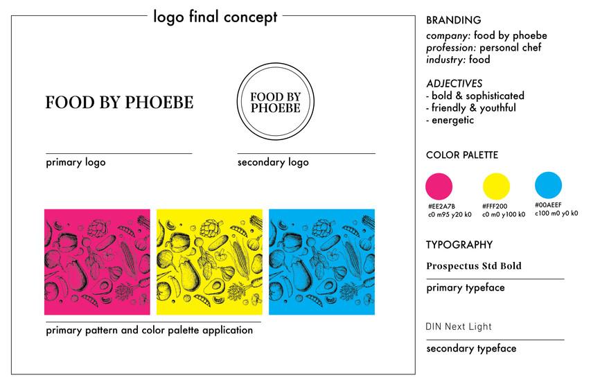 Final Branding Concept