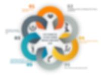 Infographic 6 keys conference event.jpg