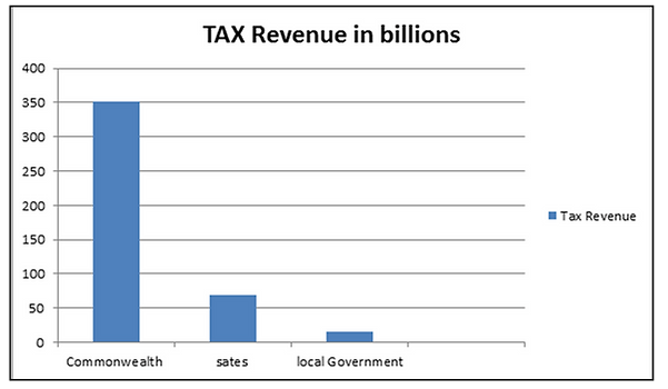Tax Graph.png
