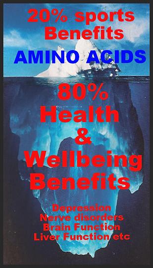 20% Sports 80% Health & Wellbeing
