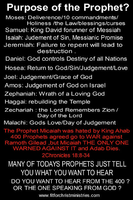 Purpose of theProphet