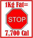 1Kg Fat = 7,700 calories